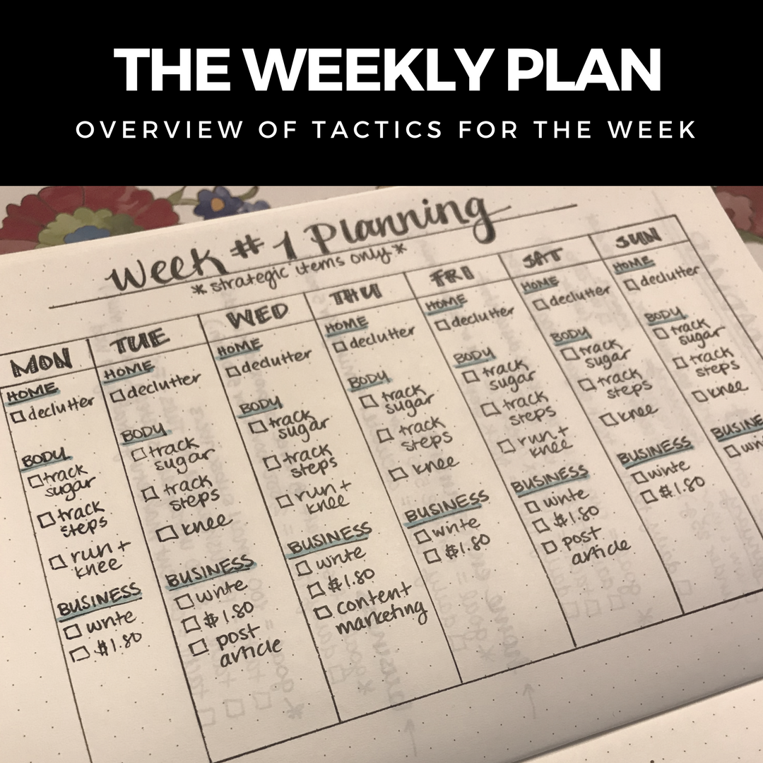 It Lists Out All My Tactics For That Specific Week Ill Be Using This Throughout The To Help Me Stay Focused On What I Need Complete Each